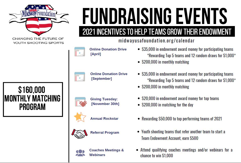 April Online Donation Drive