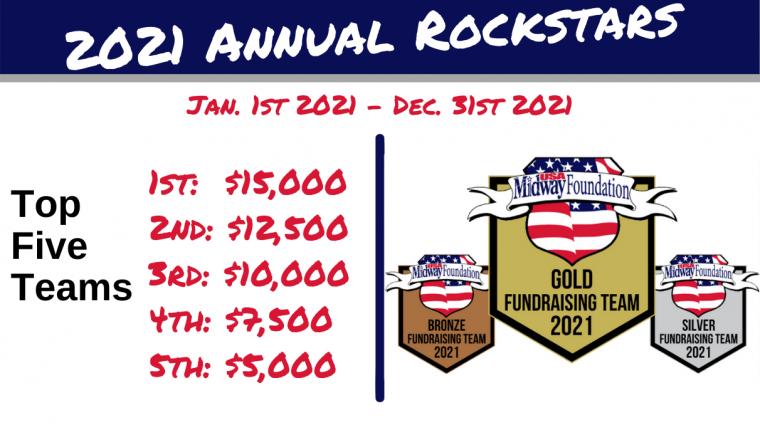 Annual Rockstar Update